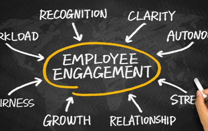 Why bother with the impact of Employee Engagement