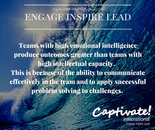 teams with high emotional intelligence
